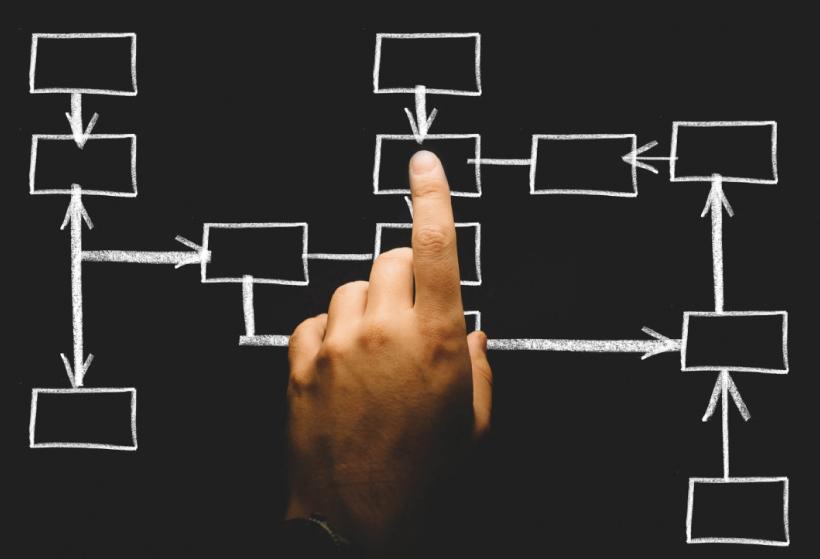 BPM: una metodología disciplinaría de gestión