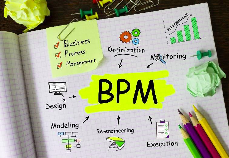 BPM más que un software para modelar procesos