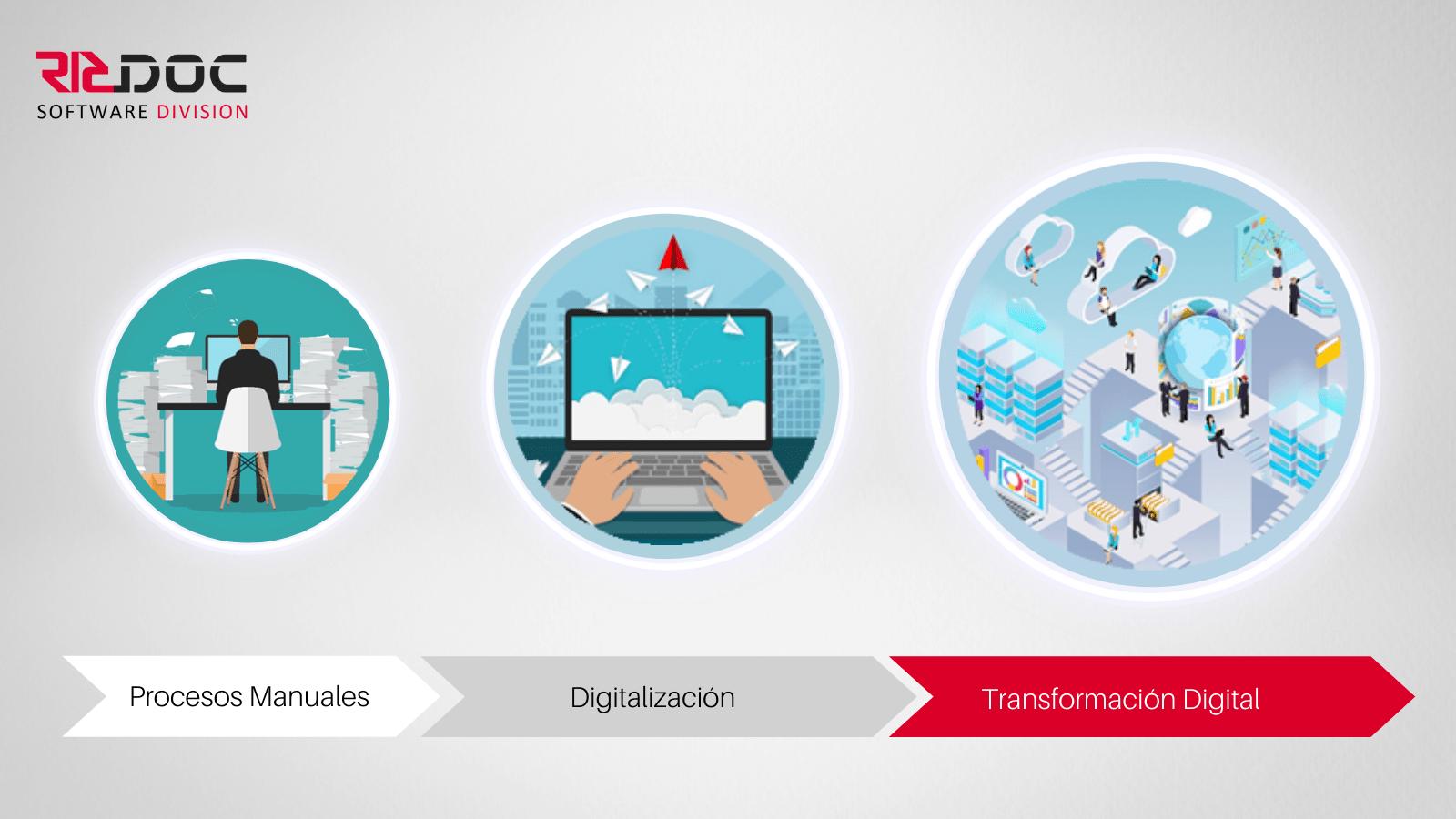 Diferencias entre Transformación Digital y Digitalización